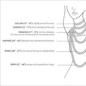 FASHION TERMS FOR ALL NECKLACE STYLES AND LENGTHS